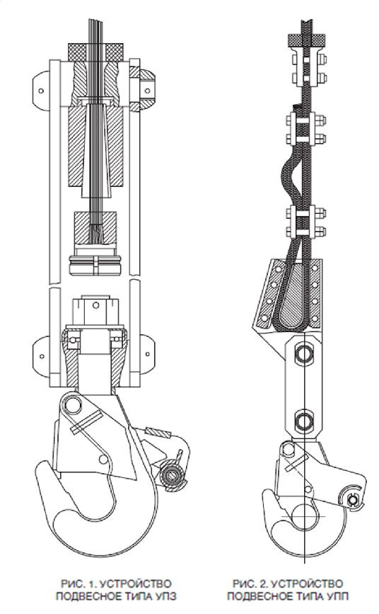 Общий вид устройств подвесного типа УПП и УПЗ