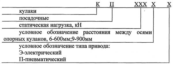 Структура условного обозначения кулаков посадочных
