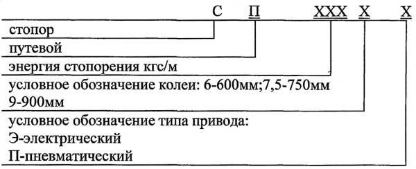 Структура условного обозначения стопоров путевых